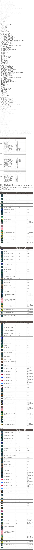ダンジョンガイド報酬及び証商店リスト