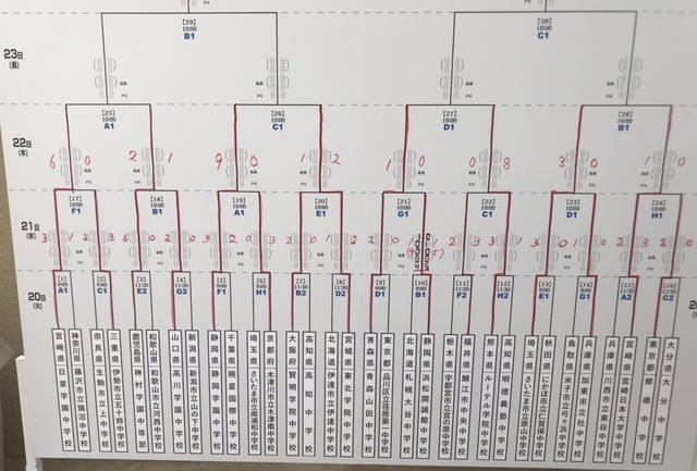 F9D70BF5-702E-40E2-AC6D-1493CF803FC3
