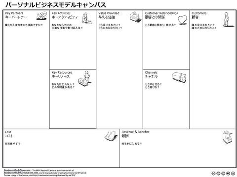 パーソナルビジネスモデル・キャンバス