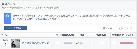 FBページ競合