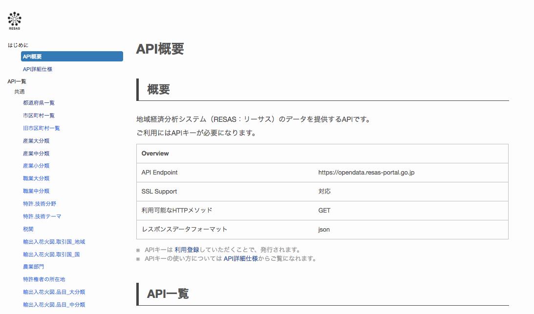 RESAS-API - API2