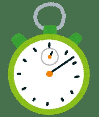 栗東CWコースで自動計測システムのテスト運用開始「時計が速い」と改良の余地も