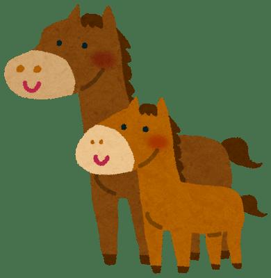 【競馬】2019~2021新種牡馬