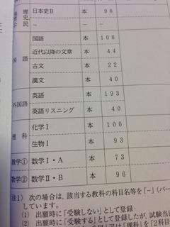 2013センター本試