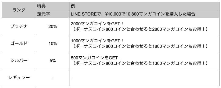 スクリーンショット 2020-04-30 13.38.42