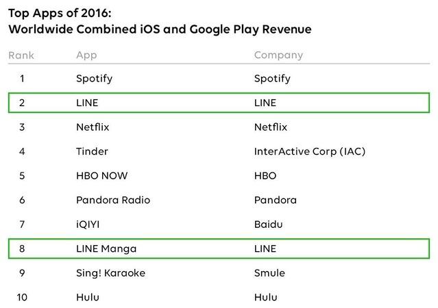 Top_Apps_of_2016_3