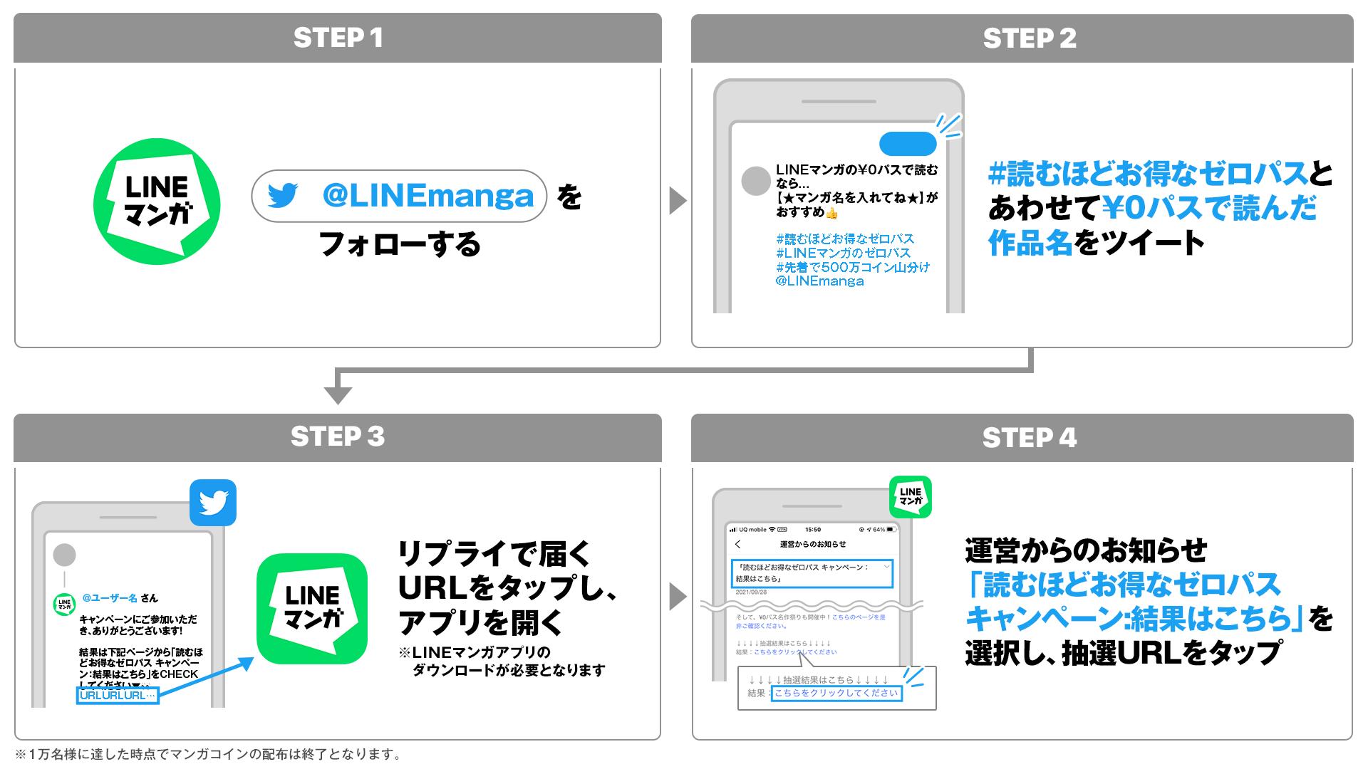 211001_0パスソーシャルCP_step (1)