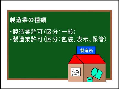 4-1 一般と包装等(黒板)