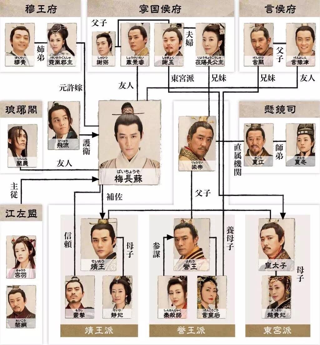 ー 中国 や ふ お ドラマ