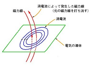 fg7_1_37