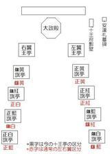 十王亭:図