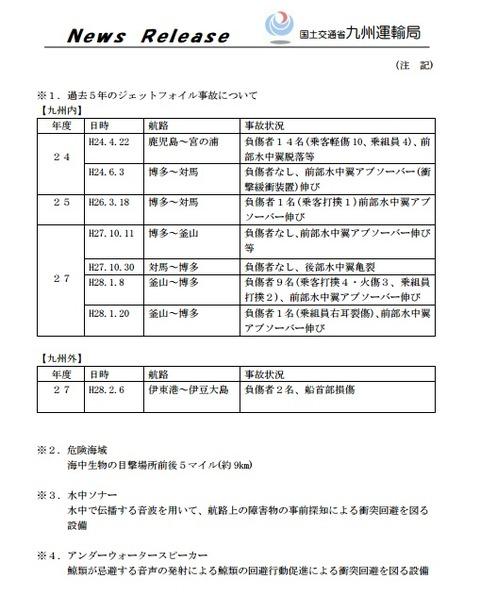 九州運輸局2