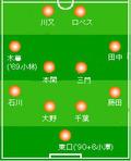 0618H仙台戦