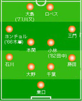 0615A名古屋戦
