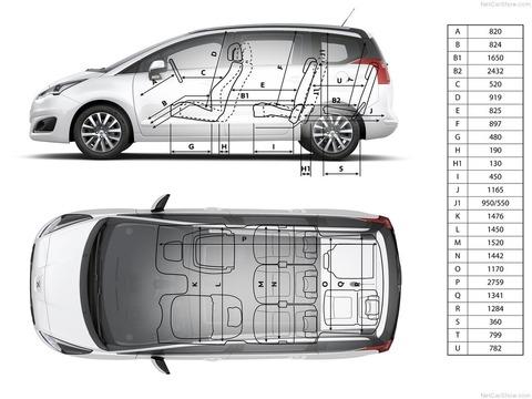 Peugeot-5008-2014-1024-0e