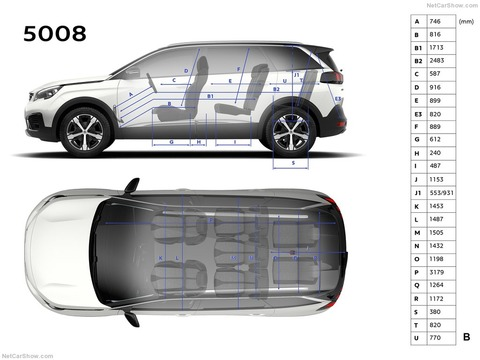 Peugeot-5008-2017-1024-1c