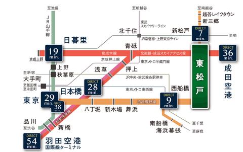 東松戸 アクセス