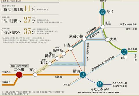 二俣川 アクセス