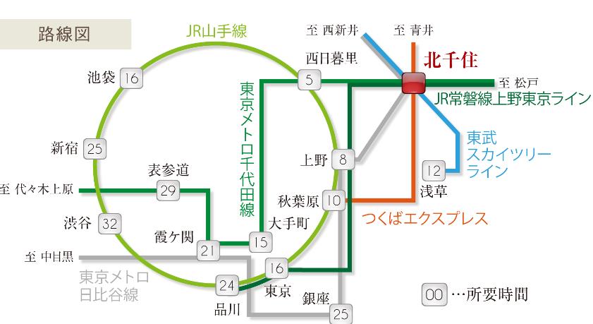 北 千住 駅 から 新宿 駅