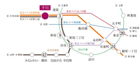 千川 アクセス