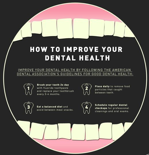improve oral health