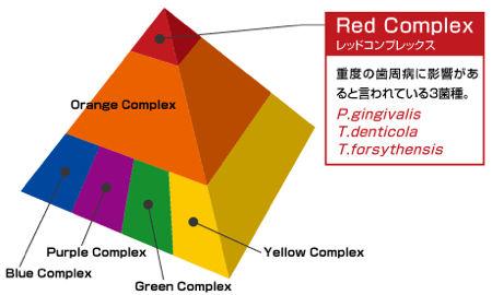red cpmplex1