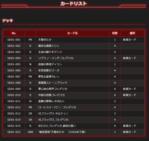 list1
