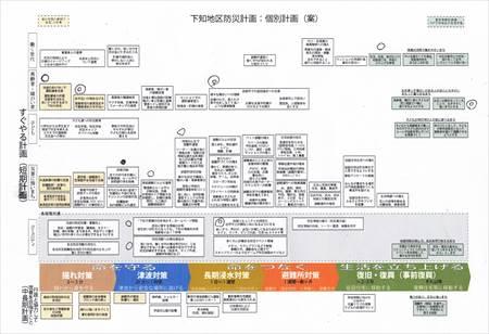 下知地区防災計画・個別計画_NEW_R