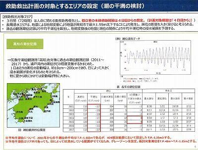高知市救助救出計画2020年10月5_NEW