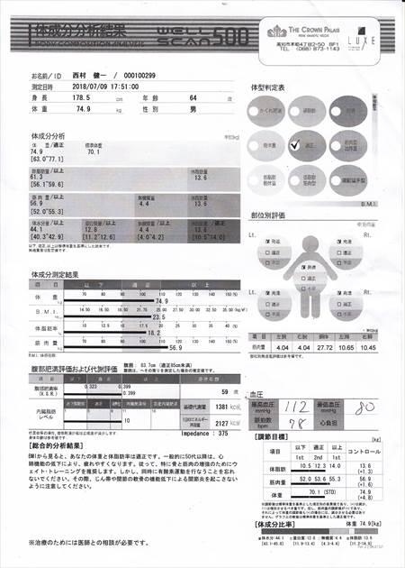 体成分分析表 1 15-2017年_R