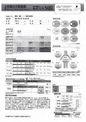 体脂肪測定1_NEW