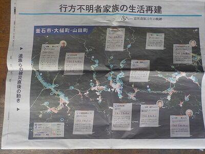 岩手日報3月1日 (2)