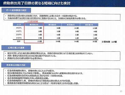 高知市救助救出計画2020年10月24_NEW