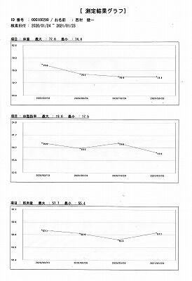 体脂肪測定3_NEW