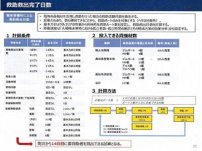 高知市救助救出計画2020年10月23_NEW