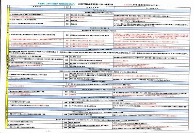 下知地区防災計画3年計画_NEW