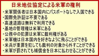 日米地位協定_R