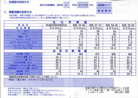 献血101回目4月5日_NEW_R