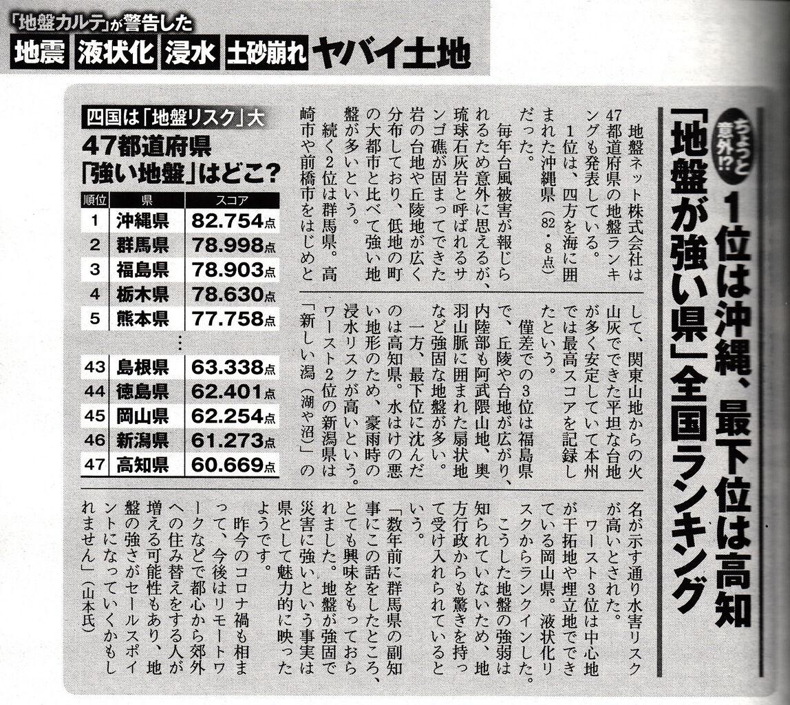 週刊ポスト地盤力比較_NEW - コピー