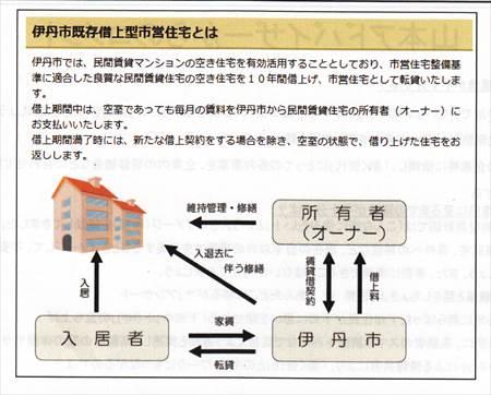立体換地と地域間交流(徳島)_NEW_R