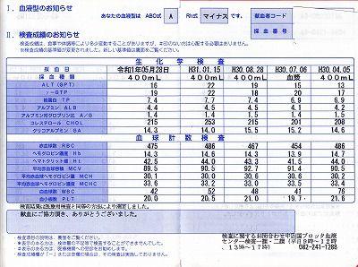 血液検査5月_NEW