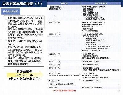 高知市救助救出計画2020年10月17_NEW