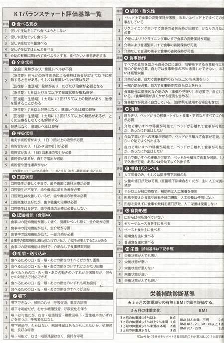 週刊文春記事・誤嚥性肺炎防止5_NEW_R