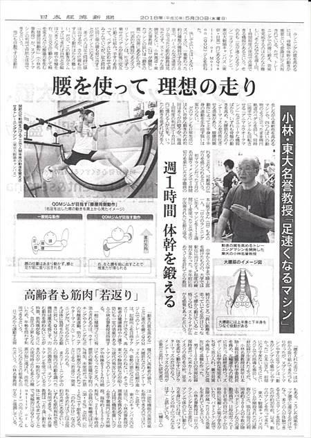 ・530大腰筋トレーニング・日経_R