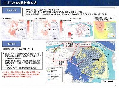 高知市救助救出計画2020年10月20_NEW