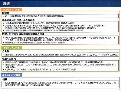 高知市救助救出計画2020年10月25_NEW