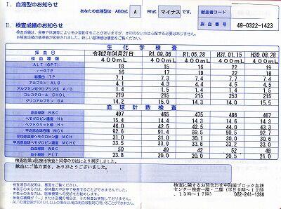 献血検査2020年4月11日_NEW