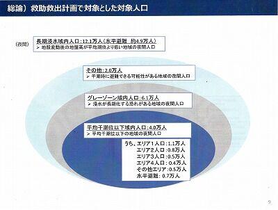 高知市救助救出計画2020年10月10_NEW