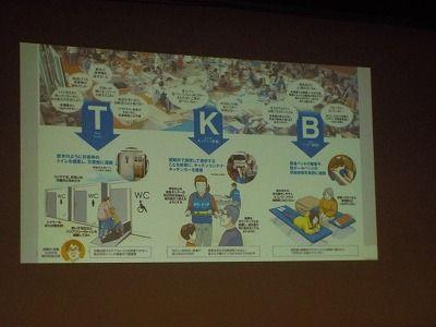 TKBの原則