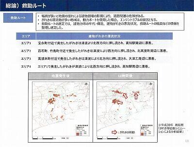高知市救助救出計画2020年10月12_NEW